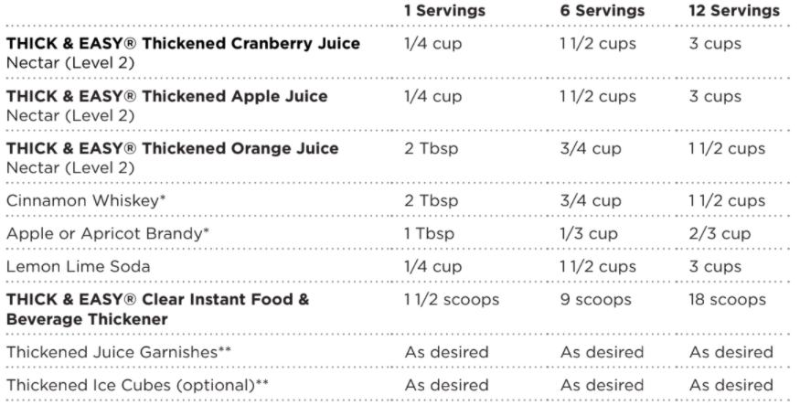 Thickened Fall Harvest Punch cocktail recipe